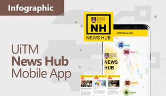 UiTM News Hub